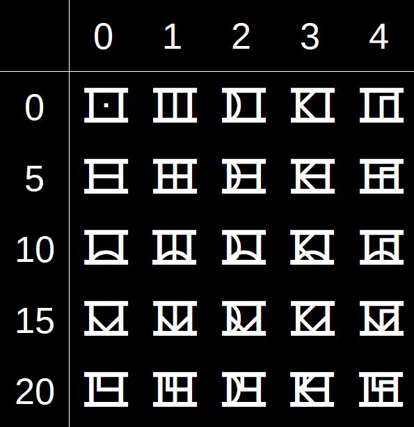 D'ni Numbers